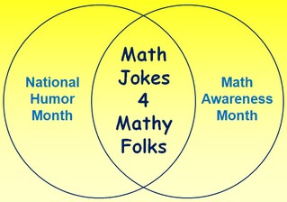 Intersection of Math and Humor