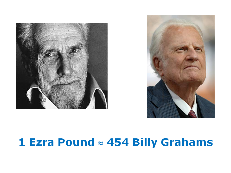 Ezra Pound Billy Graham