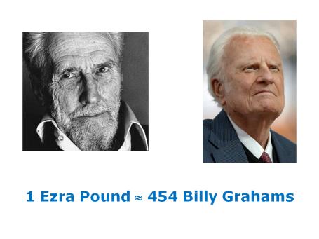 Ezra Pound Billy Graham