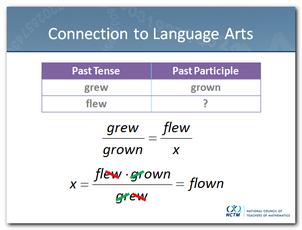 Proportion - Past Participle