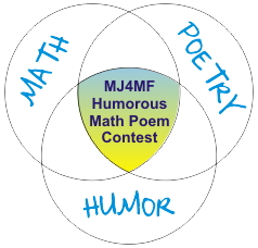 Poem math jokes 4 mathy folks page 2 venn diagram april ccuart Image collections