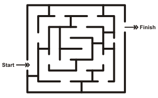 Consider the simple maze below  which  by the way  I created    on the    Simple Square Maze