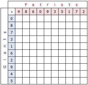 Squares - Patriots Giants XLVI