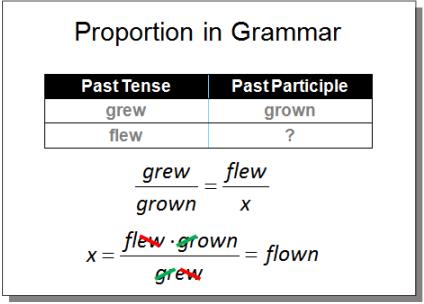 Proportion Grammar