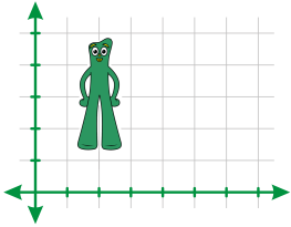 Gumby Graph