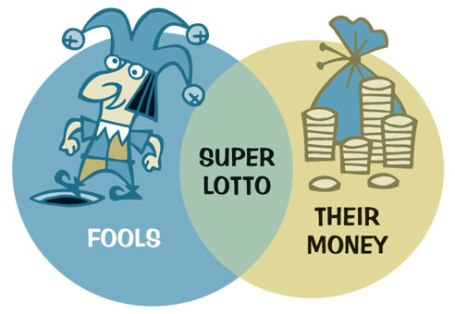 Venn Lottery