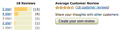 Amazon Reviews - MJ4MF