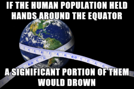Population Around the Equator