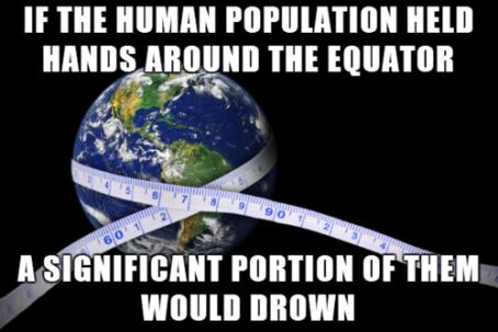 Population Around the Equator