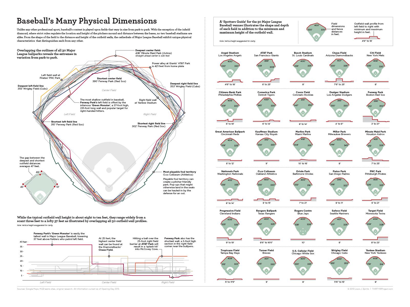 math worksheet : baseball  math jokes 4 mathy folks : Math Joke Worksheets
