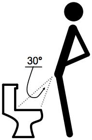 Adult Peeing