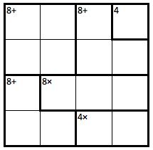 Kentathlon 4x4