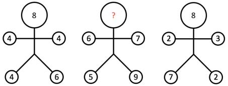 Stick Figure Problem
