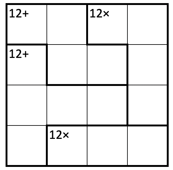 4 by 4 ken ken puzzle with all 4 cages having target number 12